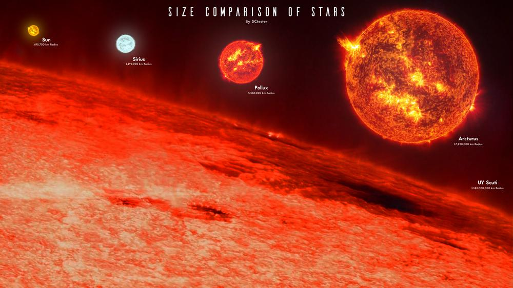 Хуями фото звезды больших величин воронежской